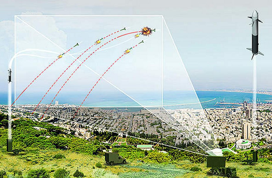 Czech Republic to buy Iron Dome radars from Israel 1
