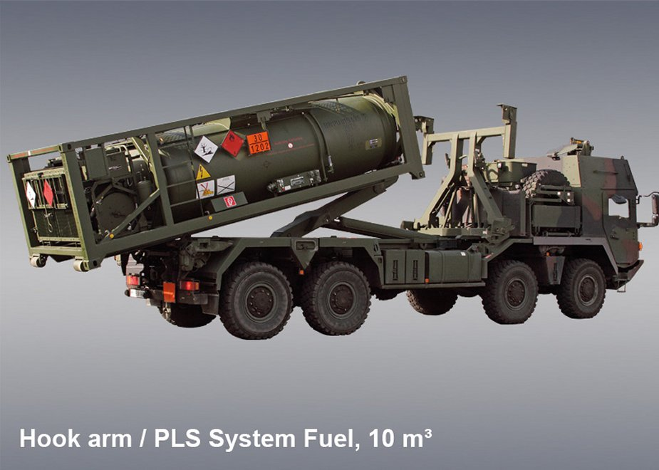 Thielmann WEW receives order from Croatian armed forces