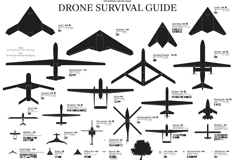 Combat Unmanned Ground and Aerial Vehicles for military forces analysis Part 2 925 001