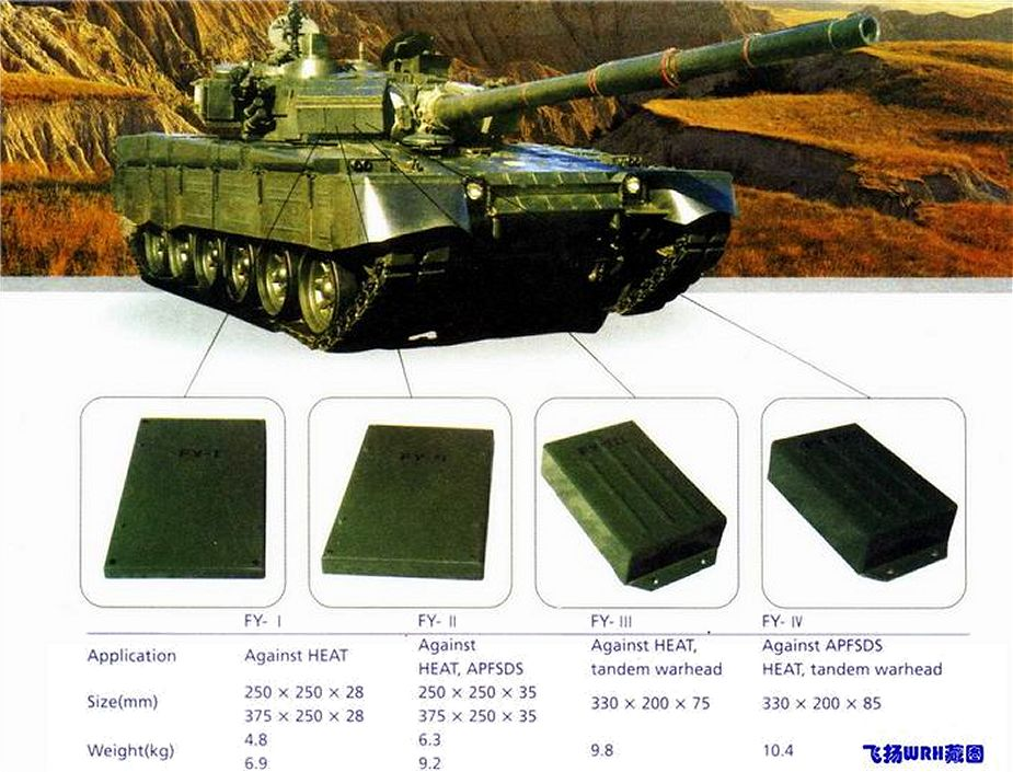 T-72B1 - Página 5 Chinese_VT4_tanks_fitted_with_FY-IV_ERA_Explosive_Reactive_Armour_against_Tandem_Warhead_ammunition_925_003
