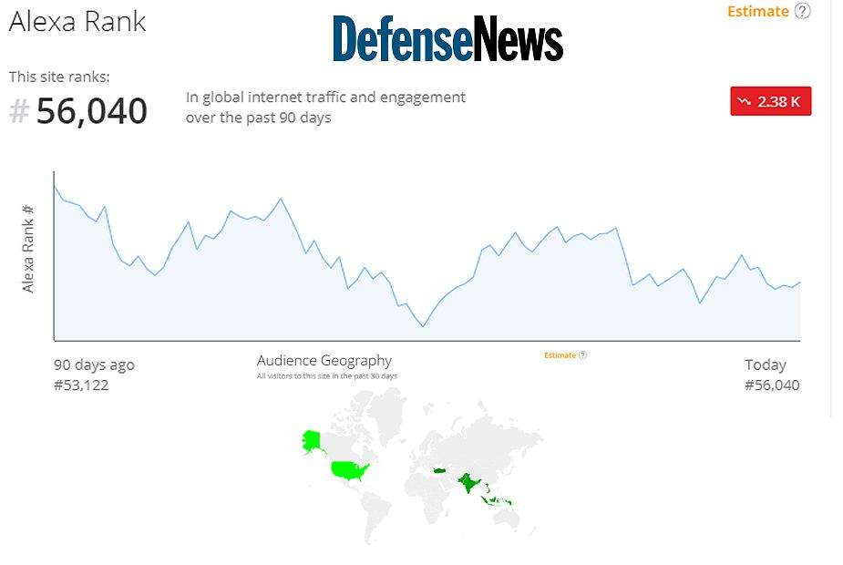 top most popular professional defense news information website alexa army recognition 2 defense news 925 001
