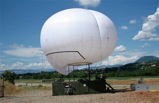 aerostat systems market by aerostat class The 'global aerostat systems market, 2018-2022 research report' is a  professional and in-depth study on the current state of the market.