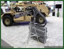 General Dynamics showcased the GAU-19 .50 caliber Gatling gun at AUSA 2014