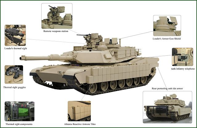 General Dynamics Land Systems, a business unit of General Dynamics (NYSE: GD), has been awarded two contracts with a combined value of $42.4 million for the Kingdom of Saudi Arabia's tank program M1A2S Abrams.