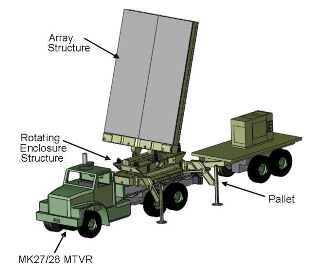 December 2009 Worldwide News Army Military Defence