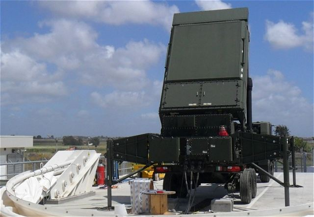 The Medium Extended Air Defense System (MEADS) Mode 5 Identification Friend or Foe (IFF) system has been certified for operation. MEADS became the first U.S. system approved to incorporate a non-U.S. cryptographic device in 2009.