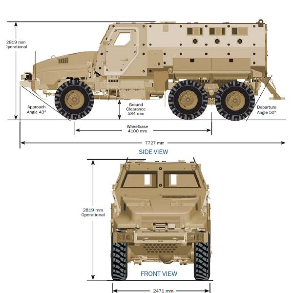 Caiman 6x6 BAE Systems Armor Holdings MRAP FMTV Mine Resistant multi-role protected wheeled armoured vehicle data sheet description identification pictures United States US army