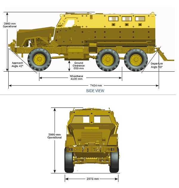 Caiman MTV MRAP BAE Systems multi theater mine resistant protected vehicle United States American line drawing blueprint 001