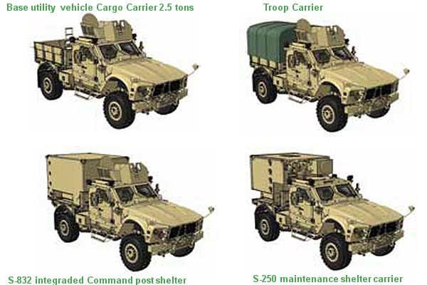 Oshkosh Defense Showcases New Variants Of Mrap All Terrain